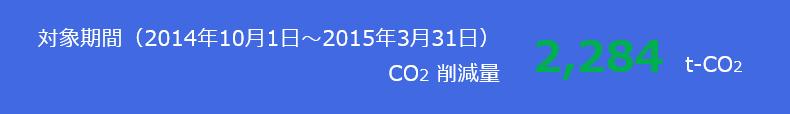 CO2国内クレジット